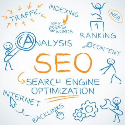 SEO_Strategy Seo Web sites brisbane