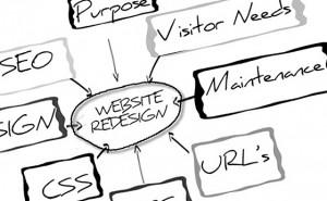 website redesign brisbane exposure by design