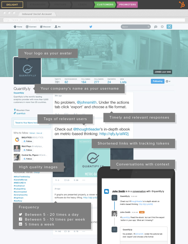 7 Elements of a Perfectly Optimized Social Media Account